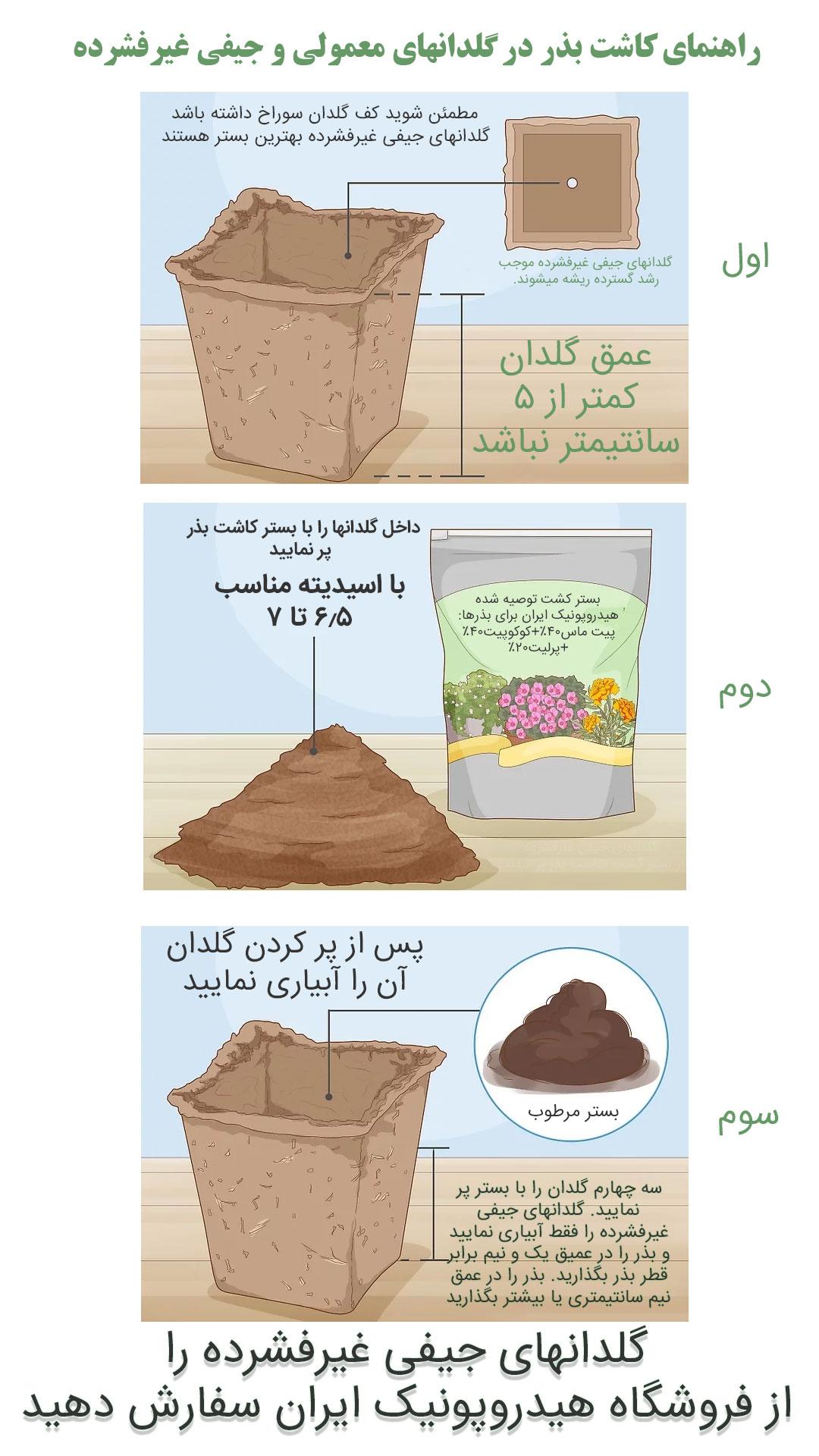 راهنمای-آموزش-کاشت-انواع-بذر-در-گلدان-یا-جیفی-غیرفشرده-هیدروپونیک-ایران