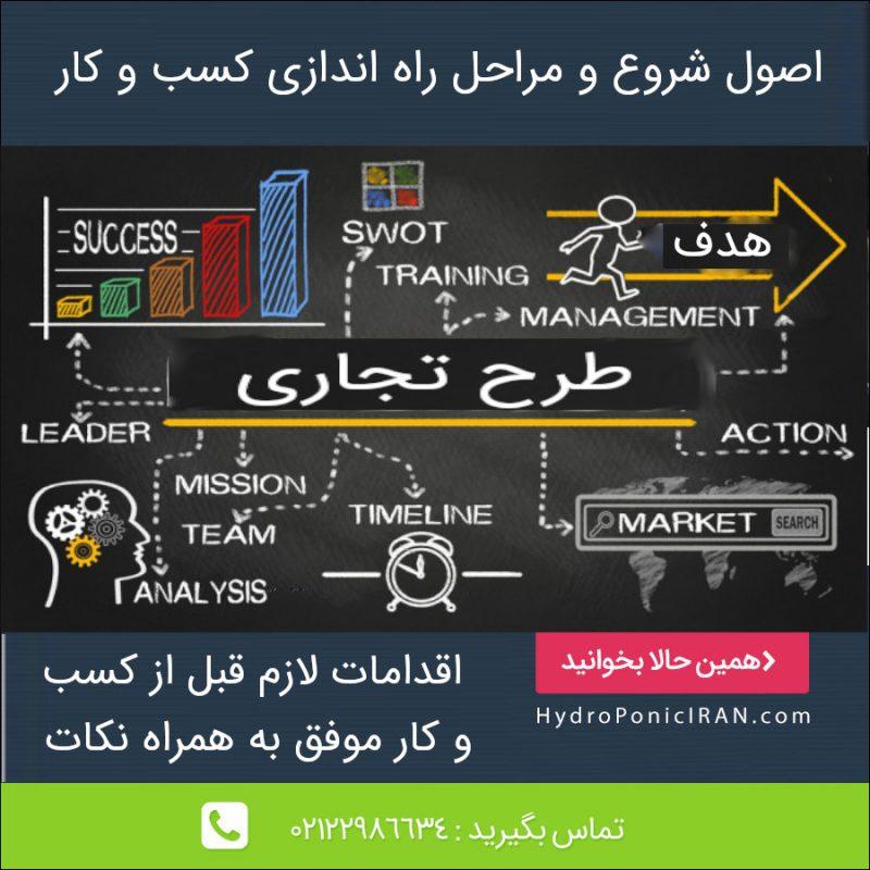 اصول شروع و مراحل راه اندازی و اقدامات لازم قبل از کسب و کار موفق به همراه نکات